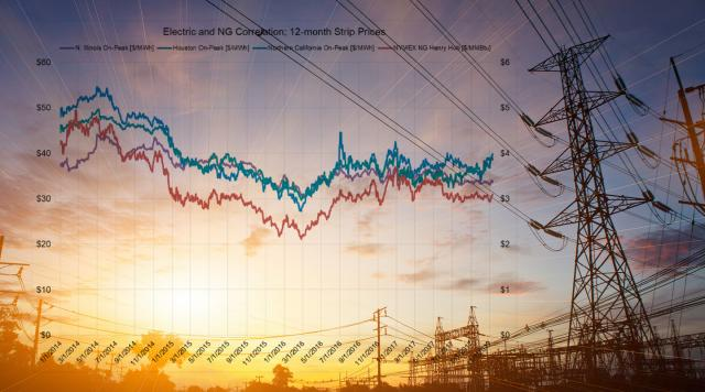 Should Your Company Buy Its Own Electricity Supply? Some Things to Consider