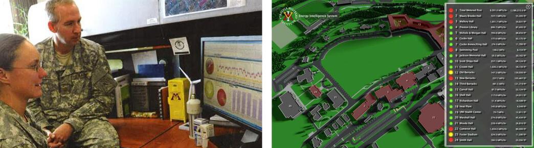 EAS VMI-VEM CaseStudy image