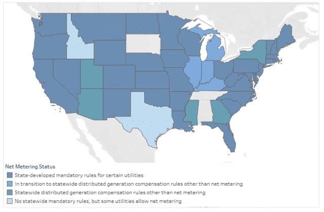 Onsite Solar Net Metering in the U.S.